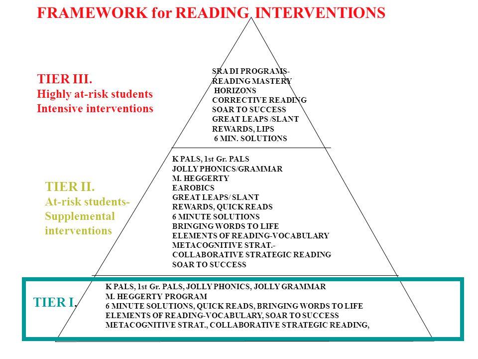 SRA DI PROGRAMS- READING MASTERY HORIZONS CORRECTIVE READING SOAR TO SUCCESS GREAT LEAPS /SLANT REWARDS, LIPS 6 MIN.
