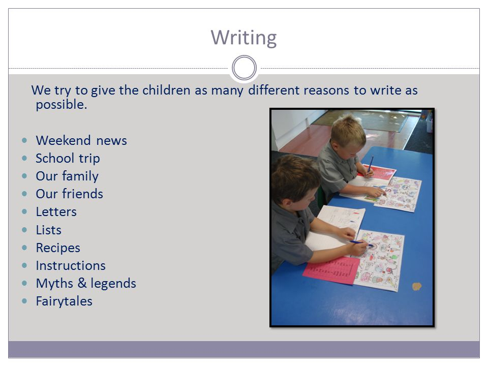 Writing We try to give the children as many different reasons to write as possible.