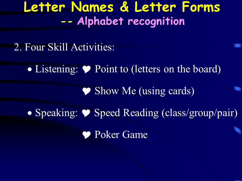 Letter Names & Letter Forms -- Alphabet recognition 2. Four Skill Activities:  Listening:  Point to (letters on the board)  Show Me (using cards) 