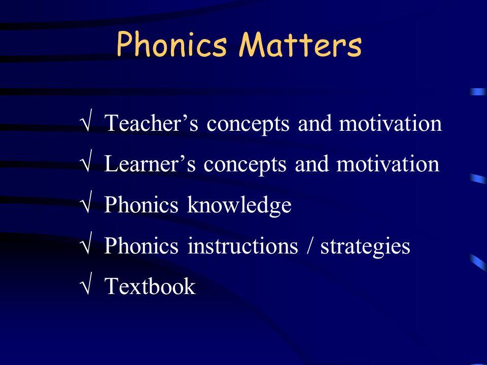Phonics Matters  Supplementary materials  Teaching aids  Time limit  Assignment  Assessment
