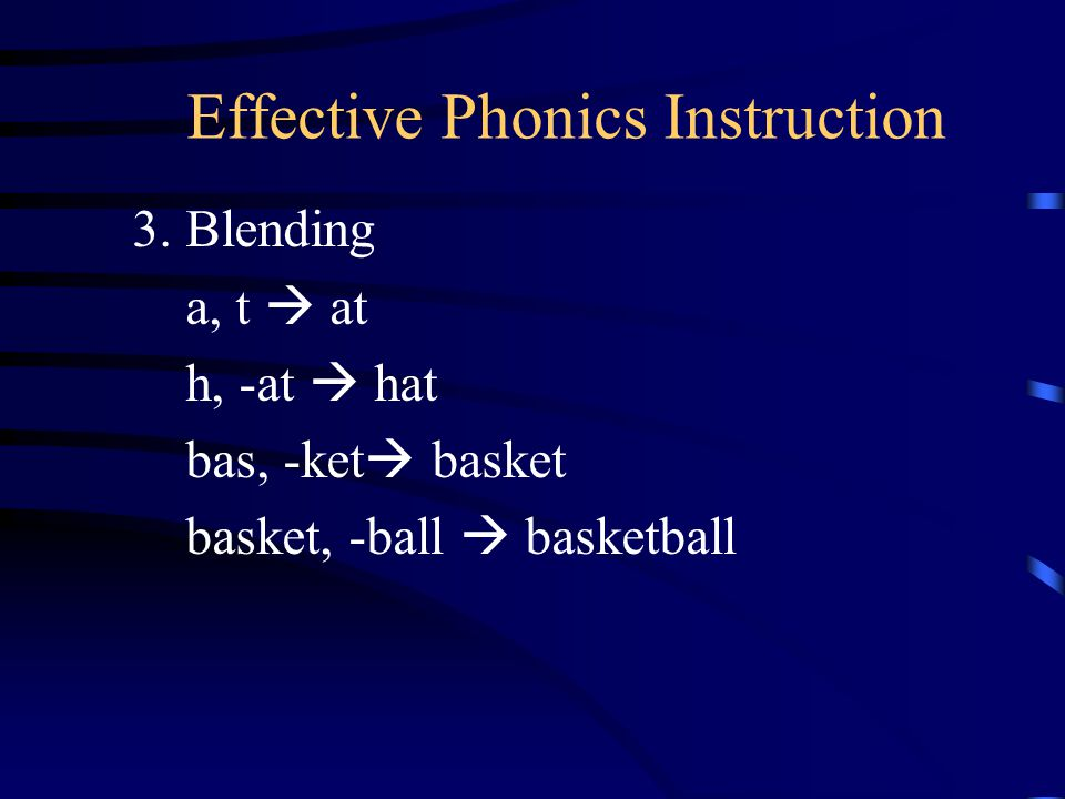 Effective Phonics Instruction 3. Blending a, t  at h, -at  hat bas, -ket  basket basket, -ball  basketball
