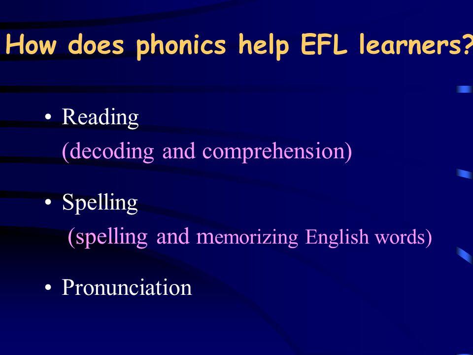 Letter Sounds -- Phonemic awareness 2.