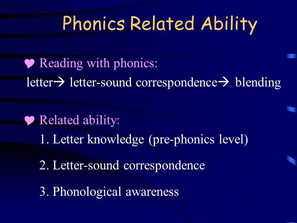 Pre-phonics Level Instruction Letter name & letter form letter sound (Mostly consonants & short vowels)