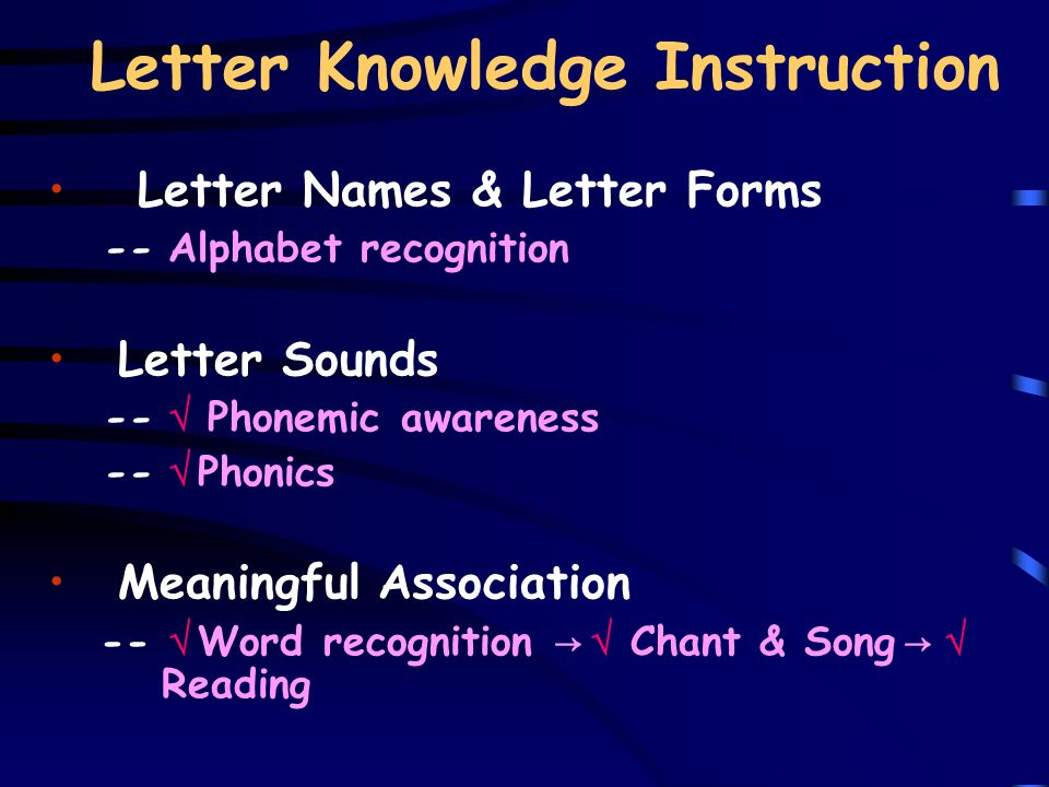 Letter Knowledge Instruction Letter Names & Letter Forms -- Alphabet recognition Letter Sounds --  Phonemic awareness --  Phonics Meaningful Associa