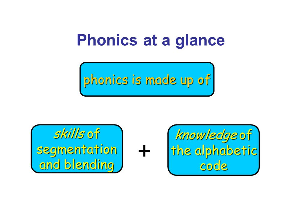 Phonics at a glance phonics is made up of skills of segmentation and blending knowledge of the alphabetic code +