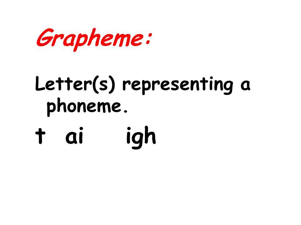 Grapheme: Letter(s) representing a phoneme. taiigh