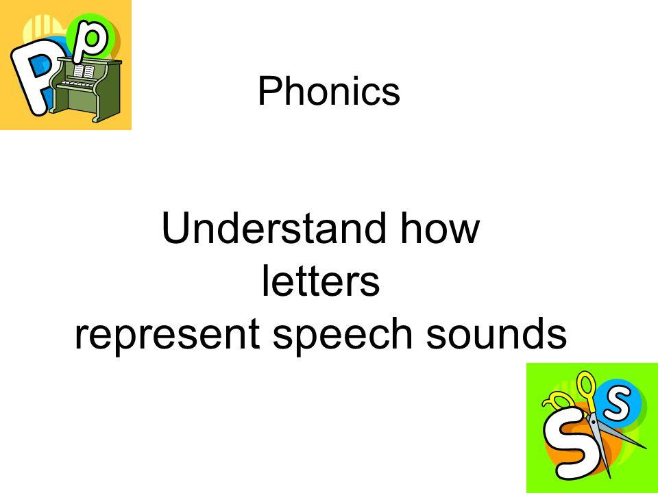 Phonics Understand how letters represent speech sounds