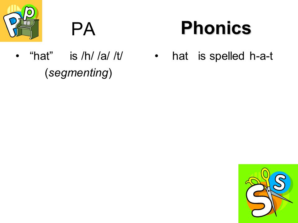 PA hat is /h/ /a/ /t/ (segmenting) hat is spelled h-a-t Phonics