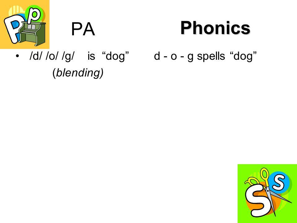PA /d/ /o/ /g/ is dog (blending) d - o - g spells dog Phonics