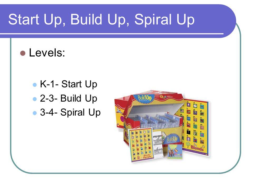 Start Up, Build Up, Spiral Up Levels: K-1- Start Up 2-3- Build Up 3-4- Spiral Up