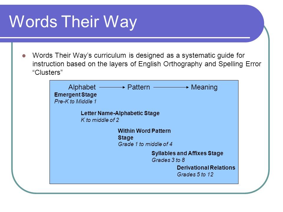 Words Their Way Words Their Way's curriculum is designed as a systematic guide for instruction based on the layers of English Orthography and Spelling