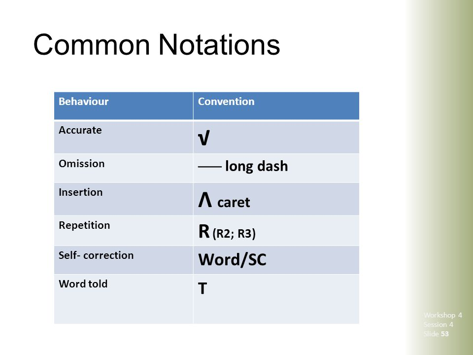 Common Notations Workshop 4 Session 4 Slide 53 BehaviourConvention Accurate √ Omission ─── long dash Insertion Λ caret Repetition R (R2; R3) Self- cor