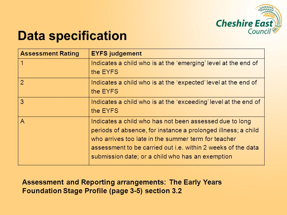 Data specification Assessment RatingEYFS judgement 1 Indicates a child who is at the 'emerging' level at the end of the EYFS 2 Indicates a child who i