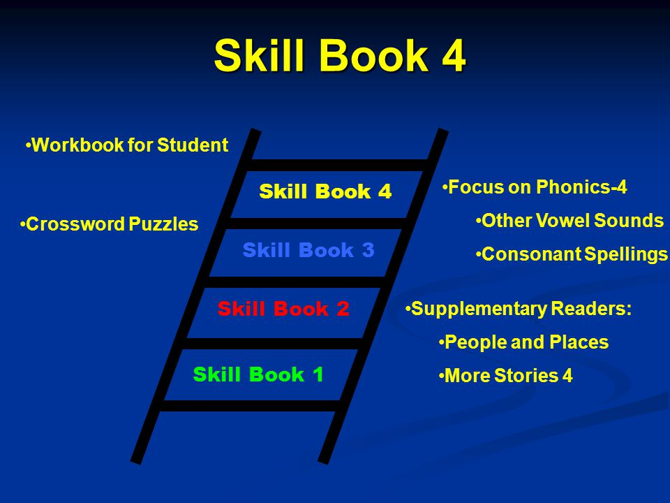 Skill Book 4 Presents the remaining vowel sounds such as /oo/, /ou/, /oi/, etc.