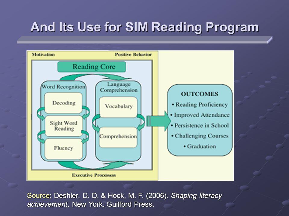 And Its Use for SIM Reading Program Source: Deshler, D.