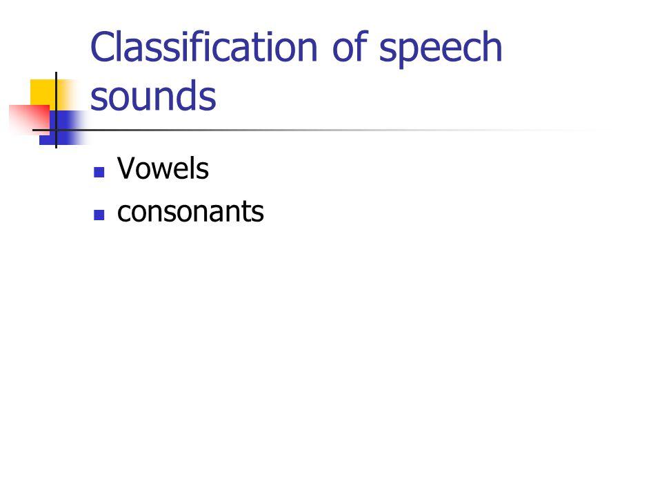 Classification of speech sounds Vowels consonants