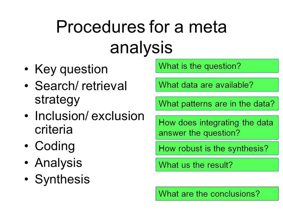 Procedures for a meta analysis Key question Search/ retrieval strategy Inclusion/ exclusion criteria Coding Analysis Synthesis What is the question.