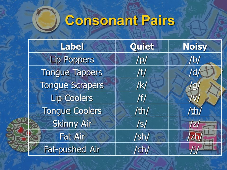 Producing Sounds Consonant Sounds and Other Consonant Groups