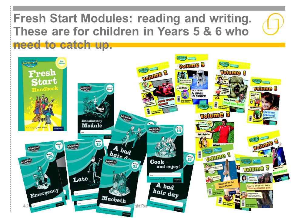 Fresh Start Modules: reading and writing. These are for children in Years 5 & 6 who need to catch up. 4/23/2015Copyright Ruth Miskin Literacy