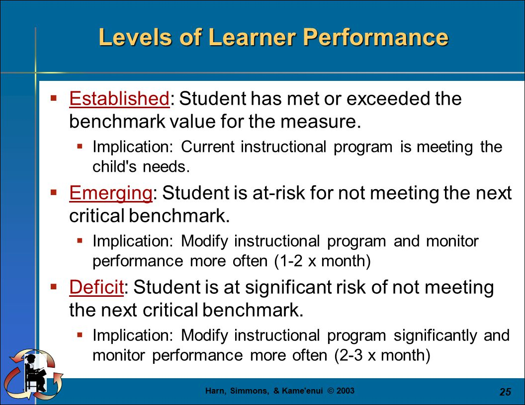Harn, Simmons, & Kame enui © 2003 25 Levels of Learner Performance  Established: Student has met or exceeded the benchmark value for the measure.