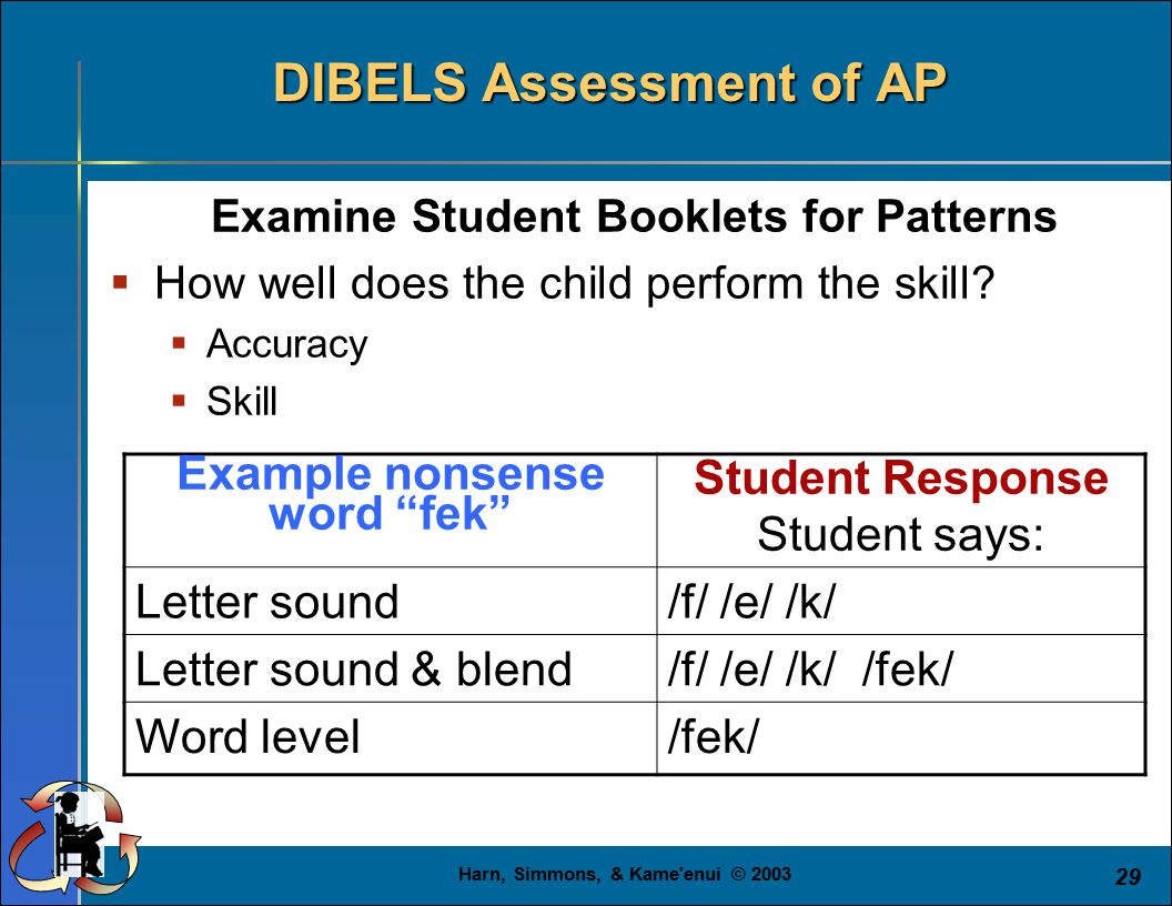 Harn, Simmons, & Kame'enui © 2003 29 Examine Student Booklets for Patterns  How well does the child perform the skill?  Accuracy  Skill Example non