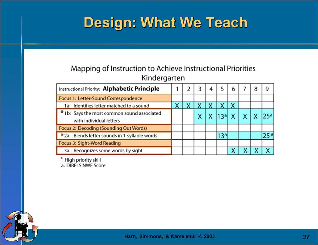 Harn, Simmons, & Kame enui © 2003 37 Design: What We Teach