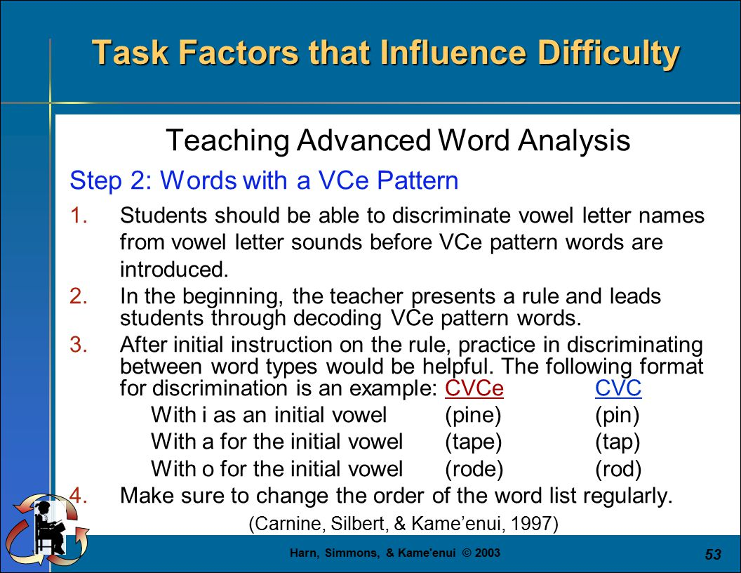 Harn, Simmons, & Kame'enui © 2003 53 Task Factors that Influence Difficulty Teaching Advanced Word Analysis Step 2: Words with a VCe Pattern 1.Student