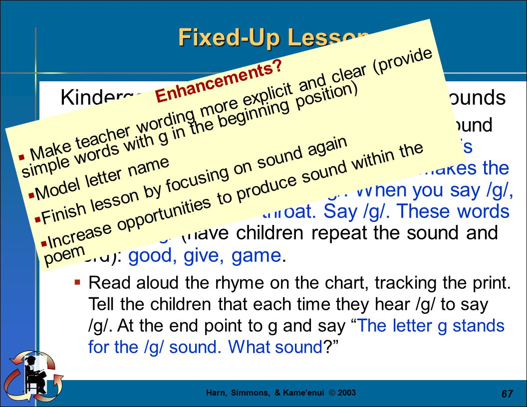 Harn, Simmons, & Kame'enui © 2003 67 Fixed-Up Lesson Kindergarten Example: Teaching Letter Sounds  Introduce Letter and Sound: Display letter sound c