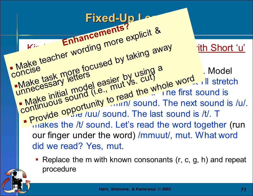 Harn, Simmons, & Kame'enui © 2003 71 Fixed-Up Lesson Kindergarten Example: Word Reading with Short 'u'  Display letter cards: c, g, h, m, n, r, t, an