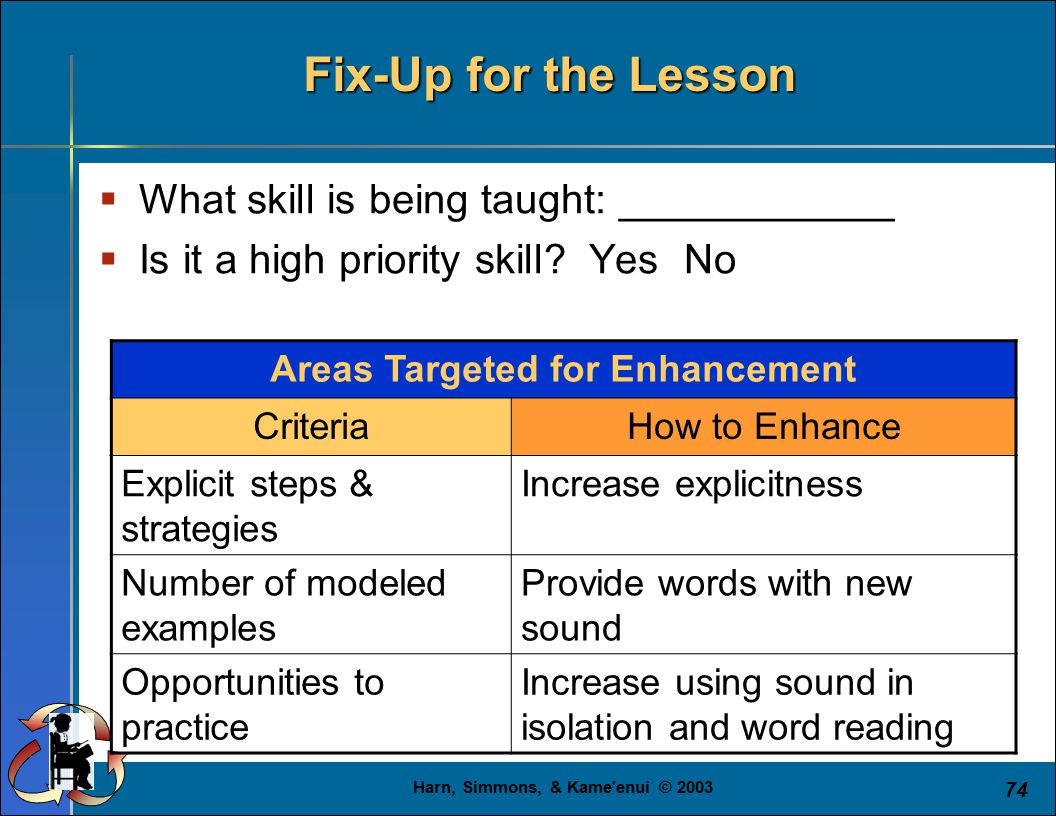 Harn, Simmons, & Kame enui © 2003 74 Fix-Up for the Lesson  What skill is being taught: ____________  Is it a high priority skill.