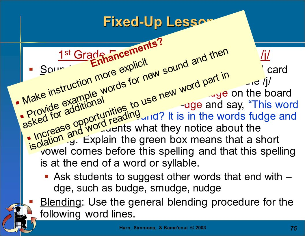 Harn, Simmons, & Kame'enui © 2003 75 Fixed-Up Lesson 1 st Grade Example: Word Reading with /j/  Sound: Point to the –dge spelling on the sound card a