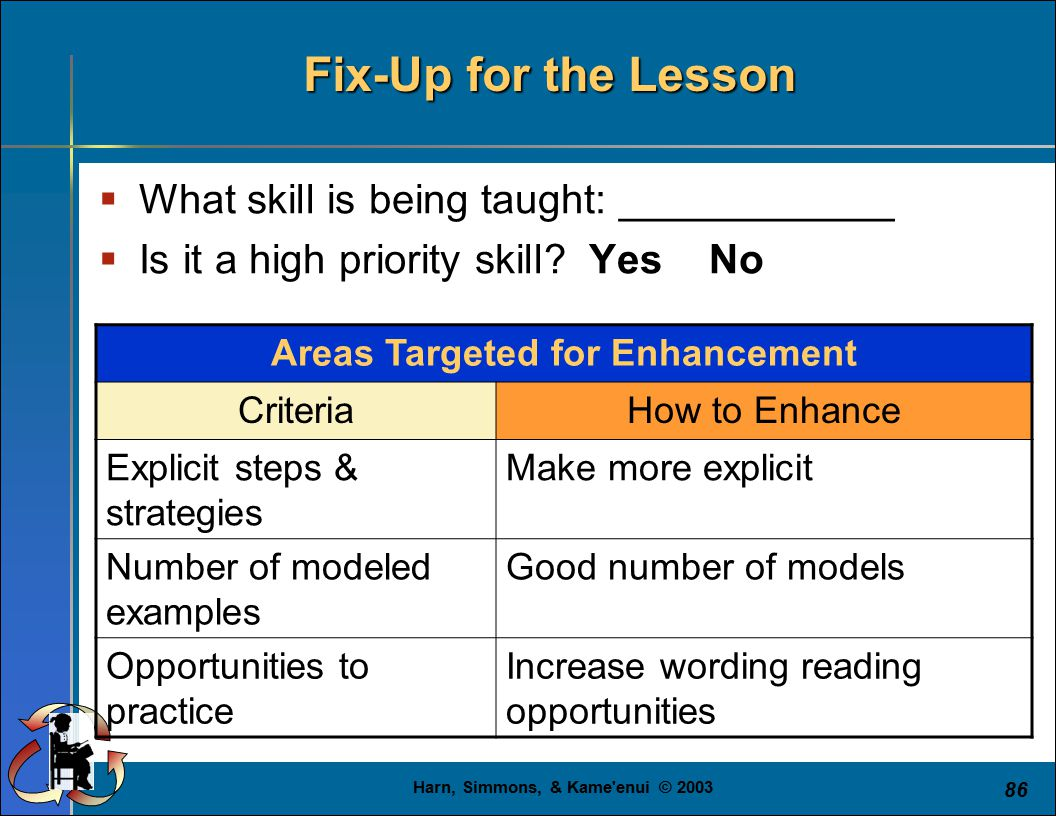 Harn, Simmons, & Kame'enui © 2003 86 Fix-Up for the Lesson  What skill is being taught: ____________  Is it a high priority skill? Yes No Areas Targ