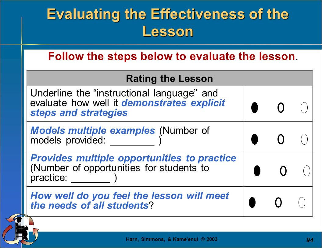 Harn, Simmons, & Kame enui © 2003 94 Rating the Lesson Underline the instructional language and evaluate how well it demonstrates explicit steps and strategies Models multiple examples (Number of models provided: ________ ) Provides multiple opportunities to practice (Number of opportunities for students to practice: _______ ) How well do you feel the lesson will meet the needs of all students.