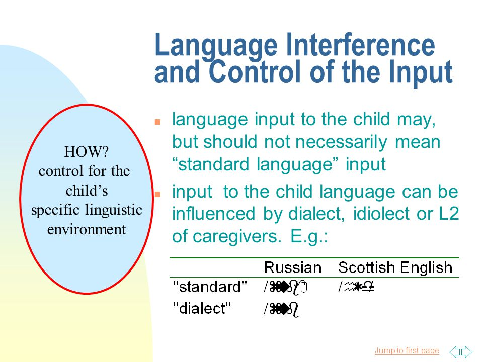 Jump to first page Language Interference and Control of the Input n language input to the child may, but should not necessarily mean standard language input n input to the child language can be influenced by dialect, idiolect or L2 of caregivers.