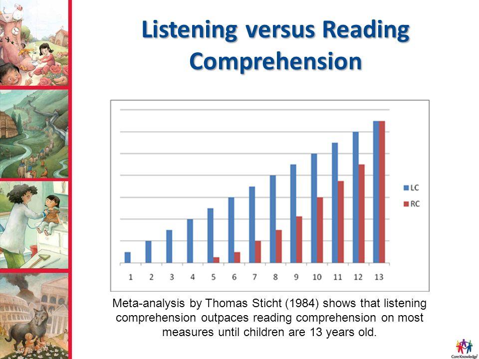 Listening versus Reading Comprehension Meta-analysis by Thomas Sticht (1984) shows that listening comprehension outpaces reading comprehension on most