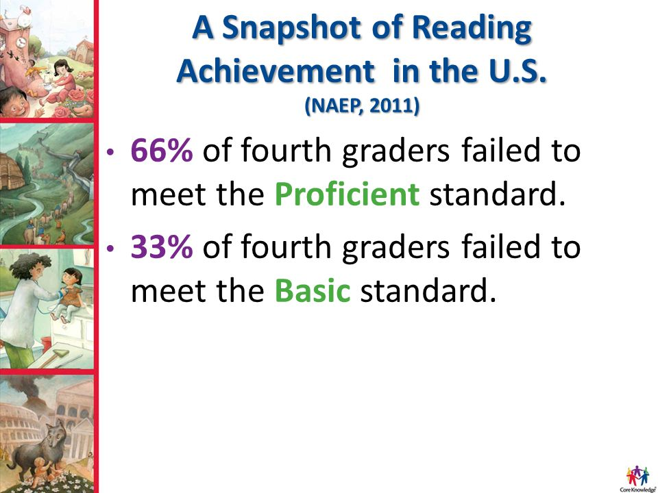 A Snapshot of Reading Achievement in the U.S. (NAEP, 2011) 66% of fourth graders failed to meet the Proficient standard. 33% of fourth graders failed