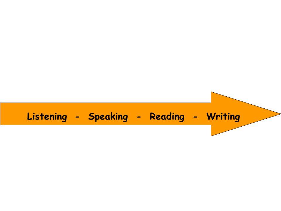 Listening - Speaking - Reading - Writing