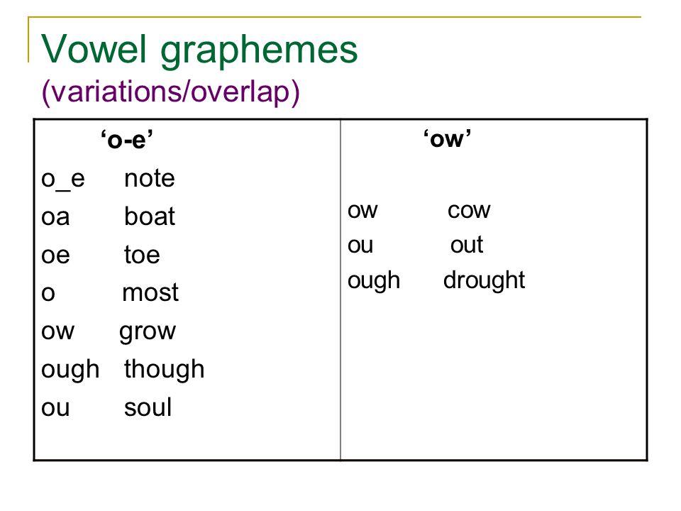 Vowel graphemes (variations/overlap) 'o-e' o_e note oa boat oe toe o most ow grow ough though ou soul 'ow' ow cow ou out ough drought