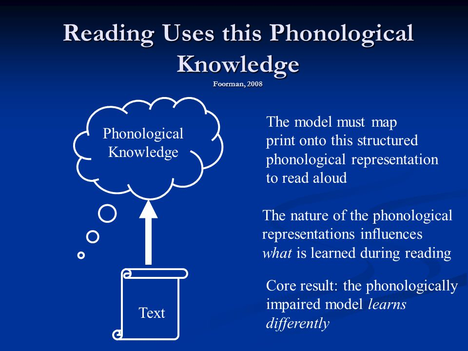 Support Phonemic Awareness Development Offer a print-rich environment in which to interact Offer a print-rich environment in which to interact Engage children Engage children with print as both readers and writers with print as both readers and writers in language activities focusing on both form and content of oral and written language in language activities focusing on both form and content of oral and written language Give explicit explanations to children to aid in the discovery of the alphabetic principle Give explicit explanations to children to aid in the discovery of the alphabetic principle Provide opportunities to practice reading and writing for real reasons in different ways to promote fluency and independence Provide opportunities to practice reading and writing for real reasons in different ways to promote fluency and independence