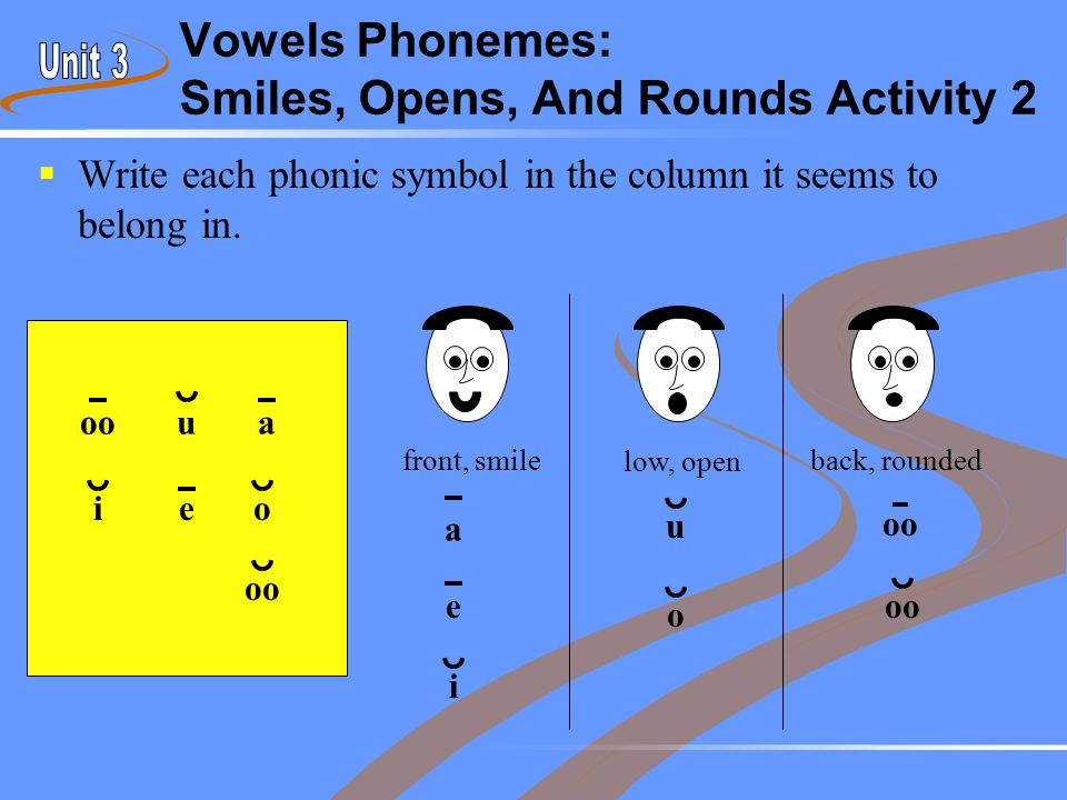 e i u oo Vowels Phonemes: Smiles, Opens, And Rounds Activity 2  Write each phonic symbol in the column it seems to belong in. front, smile low, open