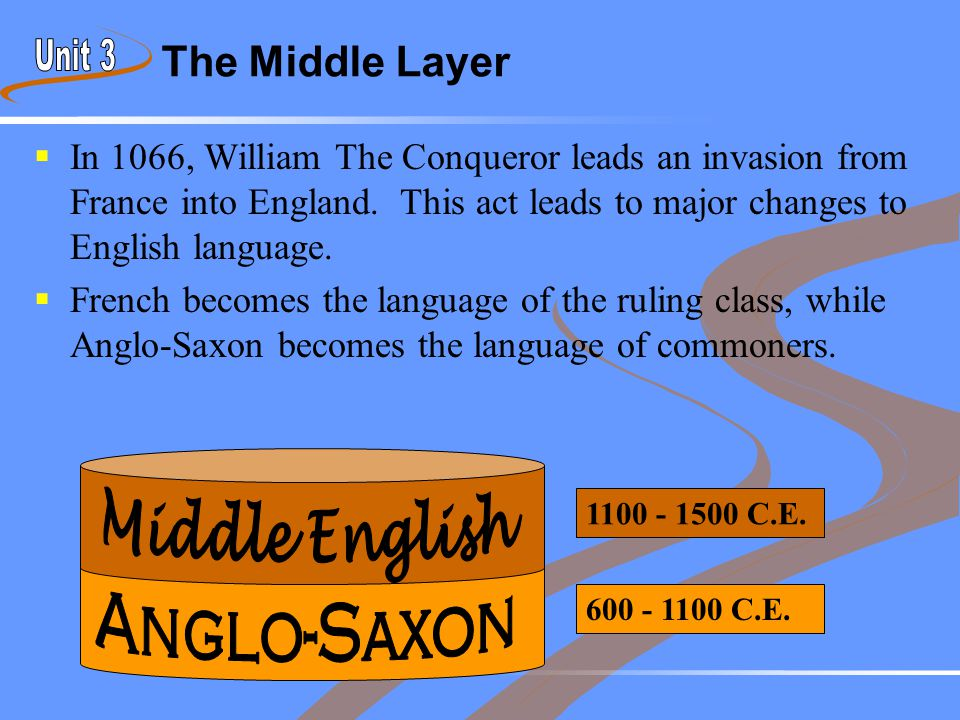The Middle Layer  In 1066, William The Conqueror leads an invasion from France into England. This act leads to major changes to English language.  F