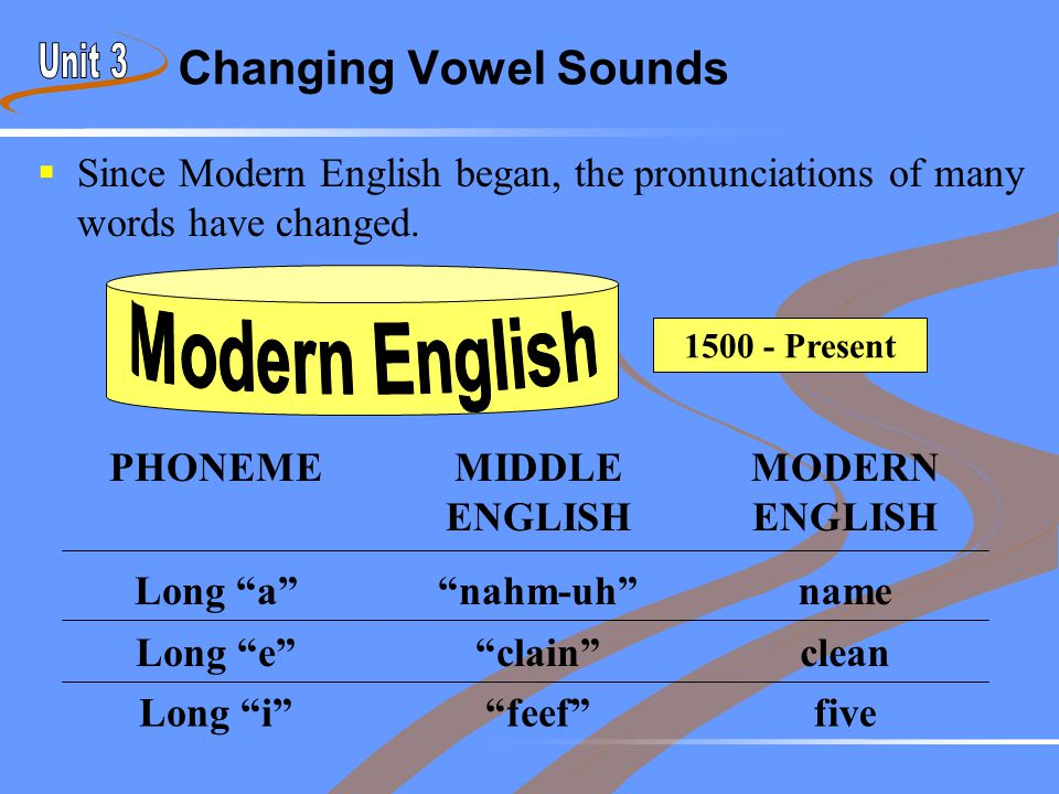 "Changing Vowel Sounds  Since Modern English began, the pronunciations of many words have changed. PHONEMEMODERN ENGLISH MIDDLE ENGLISH Long ""a"" Long"