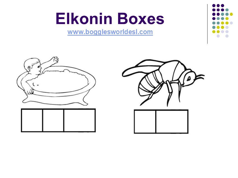 Elkonin Boxes www.bogglesworldesl.com www.bogglesworldesl.com