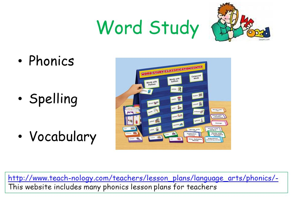 Word Study Phonics Spelling Vocabulary http://www.teach-nology.com/teachers/lesson_plans/language_arts/phonics/- http://www.teach-nology.com/teachers/