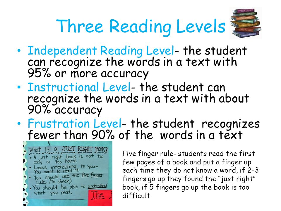 Three Reading Levels Independent Reading Level- the student can recognize the words in a text with 95% or more accuracy Instructional Level- the stude
