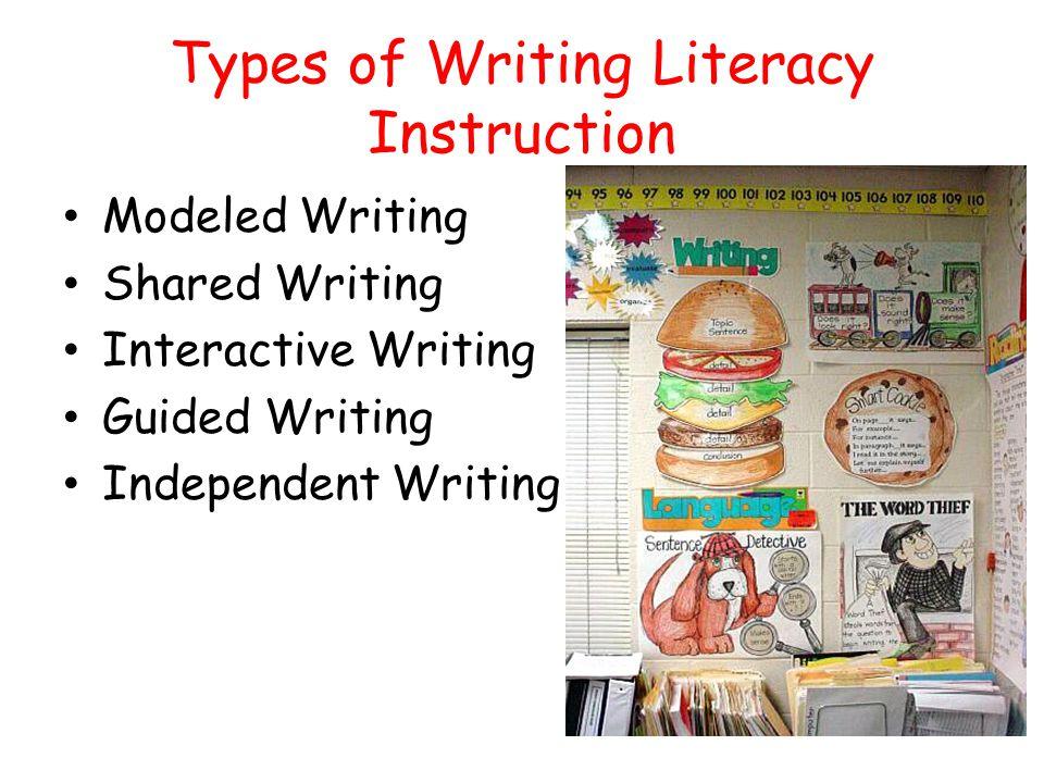 Types of Writing Literacy Instruction Modeled Writing Shared Writing Interactive Writing Guided Writing Independent Writing