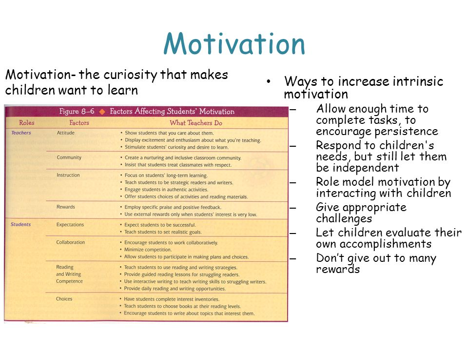 Motivation Ways to increase intrinsic motivation – Allow enough time to complete tasks, to encourage persistence – Respond to children's needs, but st