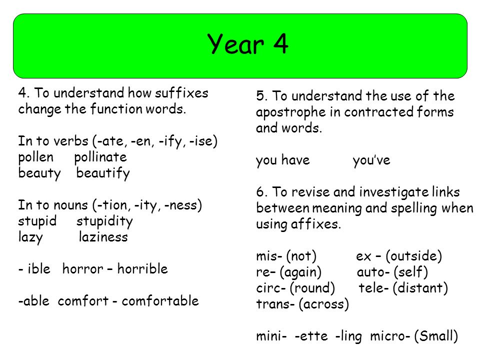 4. To understand how suffixes change the function words.