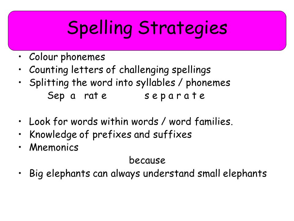 Colour phonemes Counting letters of challenging spellings Splitting the word into syllables / phonemes Sep a rat e s e p a r a t e Look for words within words / word families.