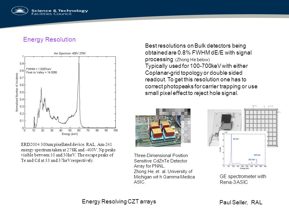 Paul Seller, RAL Energy Resolving CZT arrays We believe this is due to charge steering in the array due to space charge in the device.